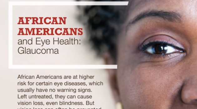 African American glaucoma infographic